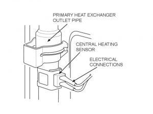 central-heating-sensor